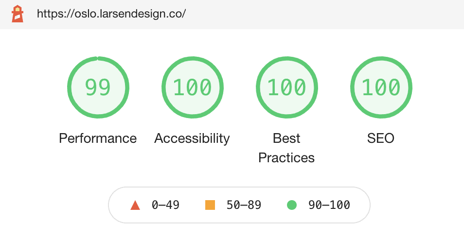 Google Lighthouse results for Oslo theme